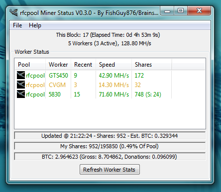 Rfcpool Miner Status - Main Screen	 V0.3.0